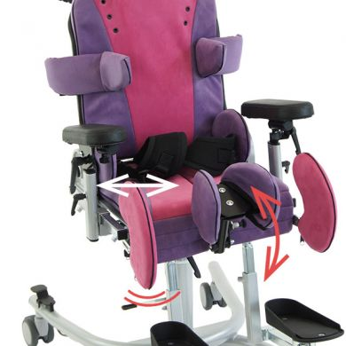 Leg Positioning and Abduction System (AbductSystem)